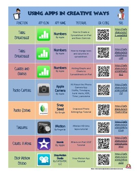 Creative Tools and QR linked Tutorials for ipad tablet apps - posters/handouts