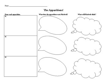 Check for Understanding: Apparitions in Macbeth