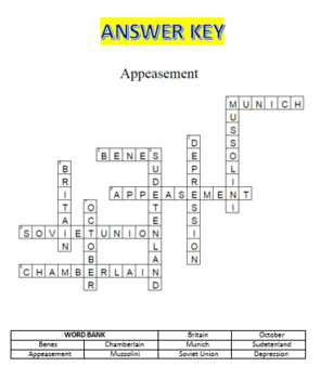 Appeasement Crossword and Wordsearch Pack