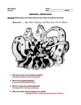 Appeasement - Political Cartoon
