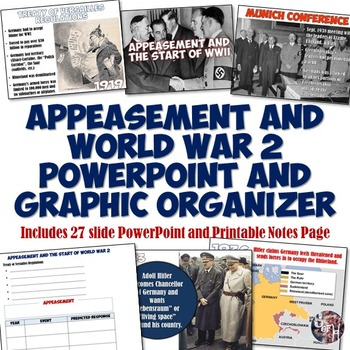 Appeasement Before WW2 PowerPoint and Graphic Organizer Page