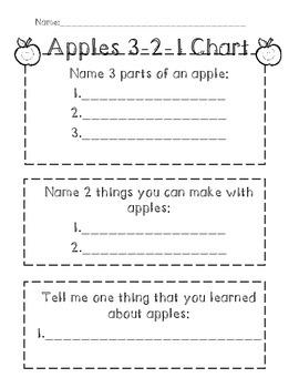 Apple 3-2-1 Chart