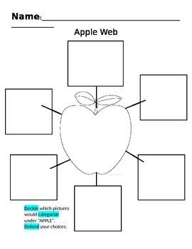 Apple Activites Using Higher Level Thinking