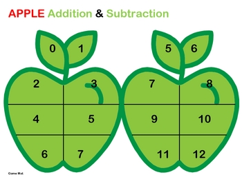 Apple Addition & Subtraction