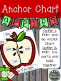 Apple Anchor Chart! Print and Teach or Label the Apple as a class.