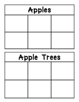 Apple & Apple Tree Sorting