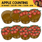 Apple Basket Counting Scene Clipart