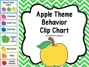 Apple Behavior Clip Chart