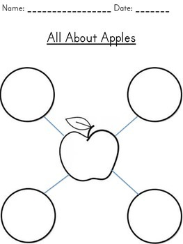 Apple Bubble Map