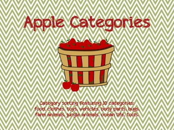 Apple Categories