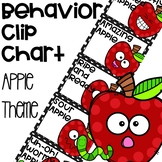 Apple Clip Chart