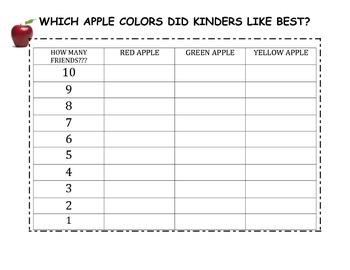 Apple Color Graph