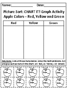 Addition and Apple Colors: Red, Yellow and Green Picture Sort Graph Activity