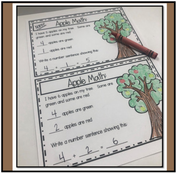 Apple Core Investigations through Math, Art, Science and Language Arts