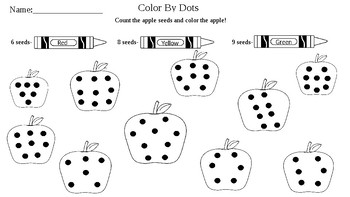 Apple Count and Color