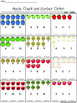 Apple Count and Number Order