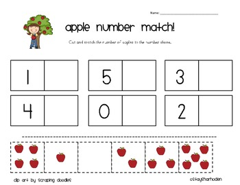 Apple Counting
