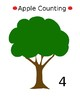 Apple Trees Counting and Number Identification