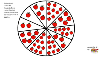 Apple Counting Number Wheel