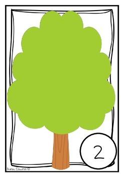 Apple Counting Playdough Mats
