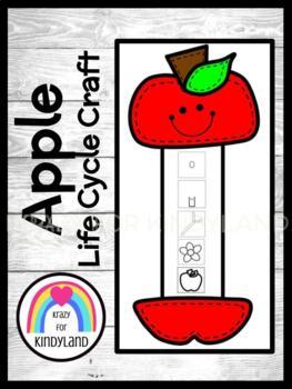 Apple Craft: Lifecycle