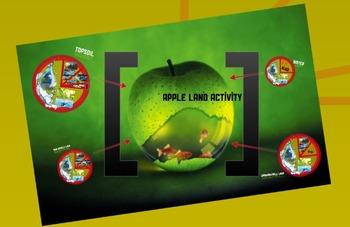 Apple Land Activity (Earth Slice)