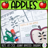 Apple Facts, Johnny Appleseed, John Chapman, and more!