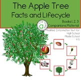 Apple Facts and Lifecycle Differentiated Books