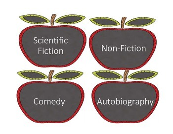 Apple Genre Labels