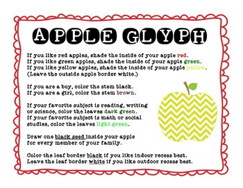 Apple Glyph Directions