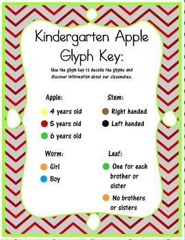 Apple Glyph beginning of year listening following direction skills