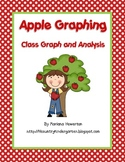 Apple Graphing Class Graph and Analysis
