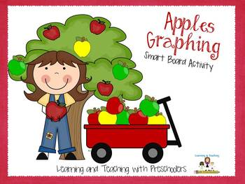 Apple Graphing for the Smart Board