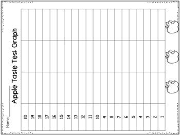 Apple Graphs