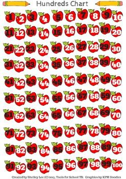 Apple Hundreds Chart Freebie