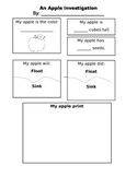 Apple Investigation/Exploration