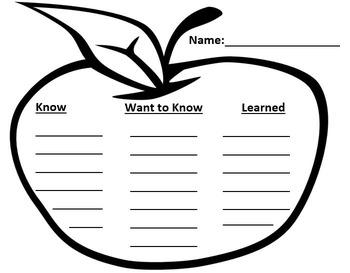 Apple KWL Chart