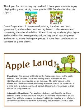 Apple Land Station Game
