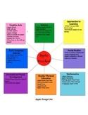 Apple Lesson Plan Unit