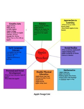Apple Lesson Plan Unit