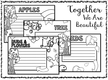 Apple Life Cycle Activity: Collaborative Poster