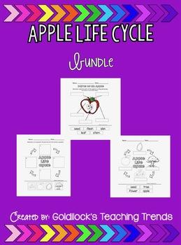 Apple Life Cycle Bundle