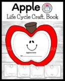 Flash Freebie! Apple Life Cycle Craft and Book (Autumn Weather)