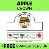 Apple Activity Crown Craft
