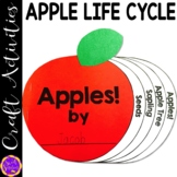 Apple Life Cycle Flip Book