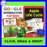 Google Classroom Apple Life Cycle Flip Book Activities