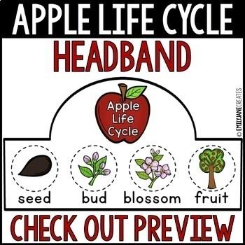 Apple Life Cycle Headband