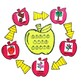 Apple Life Cycle Poster & Activity Freebie