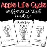 Apple Life Cycle Reader
