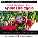 Apple Life Cycle • Reading Comprehension Passages and Questions • RL I & II